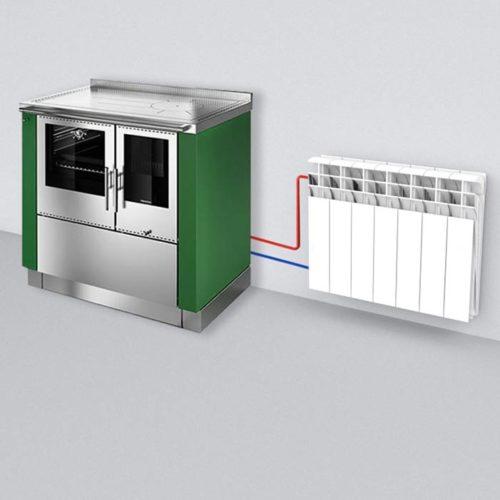 horno de pellet hidro que monta el tablero de control mb100